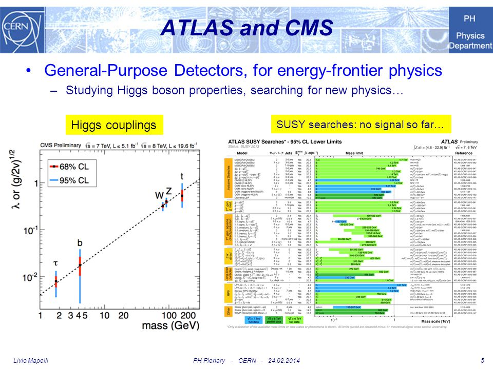 ATLAS and CMS General-Purpose Detectors, for energy-frontier physics