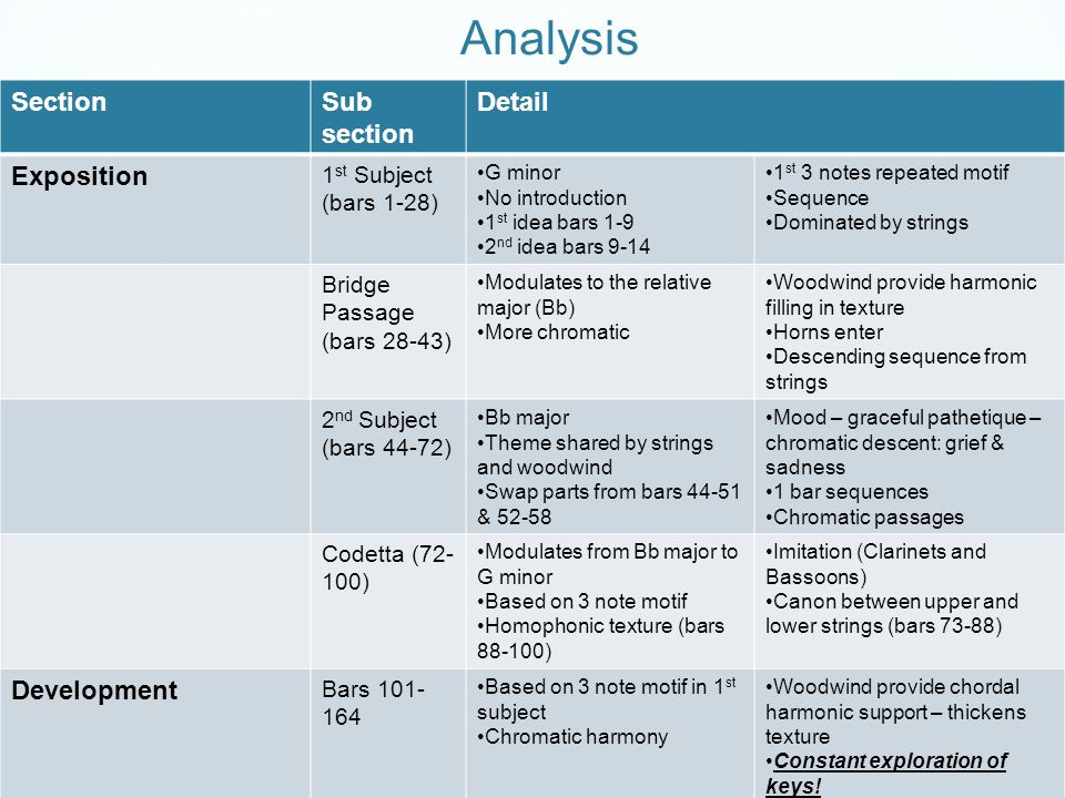 Analysis Section Sub section Detail Exposition Development
