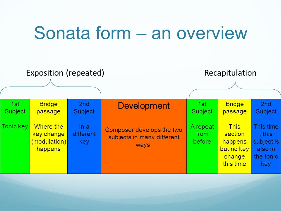 Sonata form – an overview