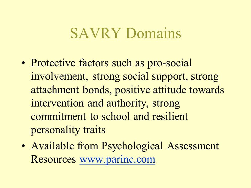 SAVRY Domains
