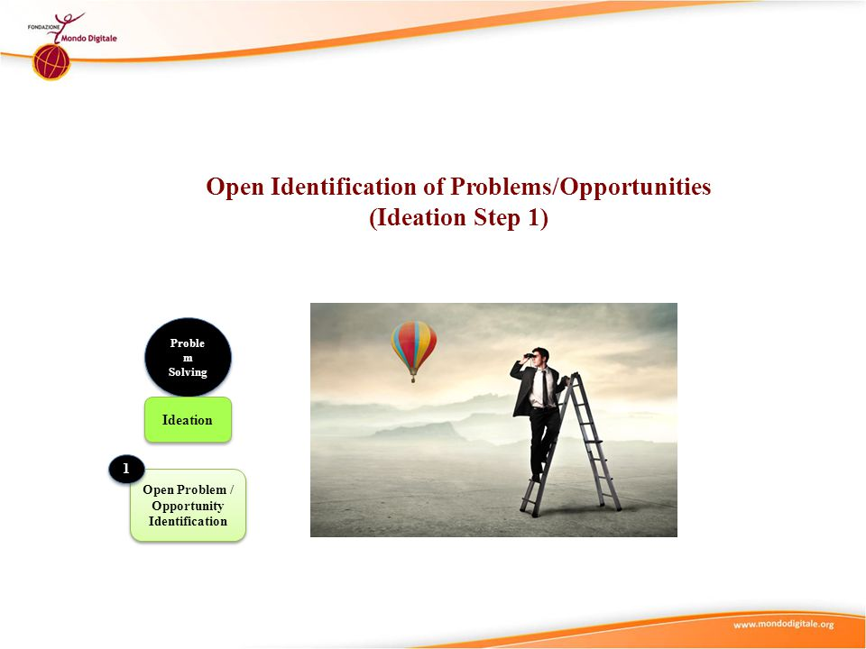 Open Identification of Problems/Opportunities (Ideation Step 1)