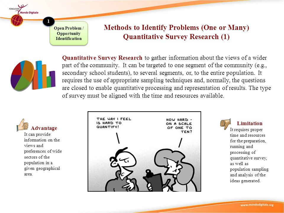 Methods to Identify Problems (One or Many)