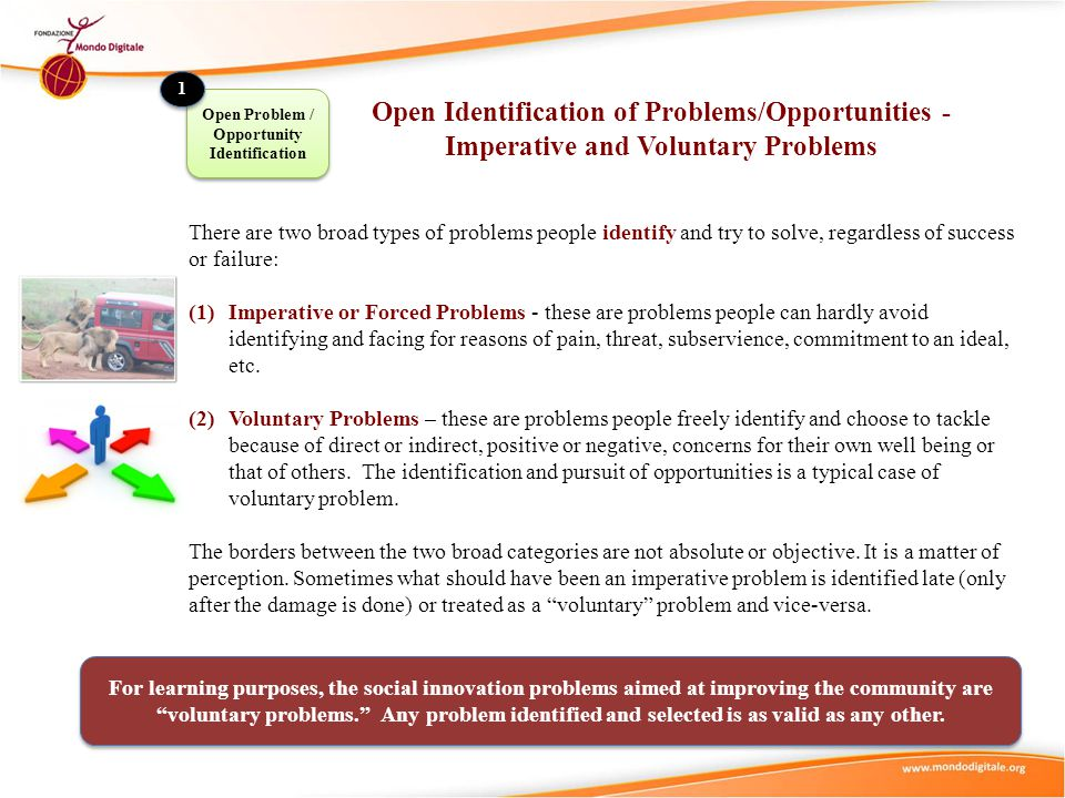 Open Identification of Problems/Opportunities -