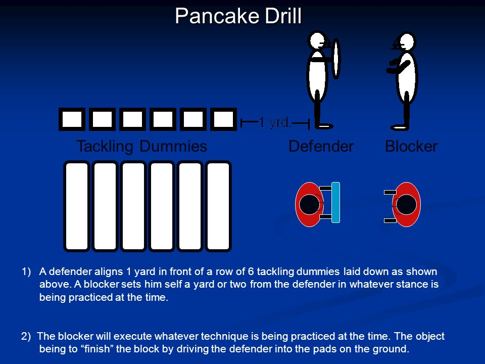 Pancake Drill Tackling Dummies Defender Blocker
