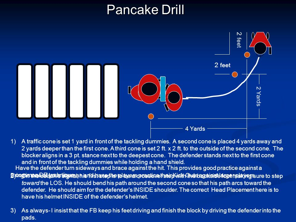 Pancake Drill 2 feet 2 Yards 4 Yards