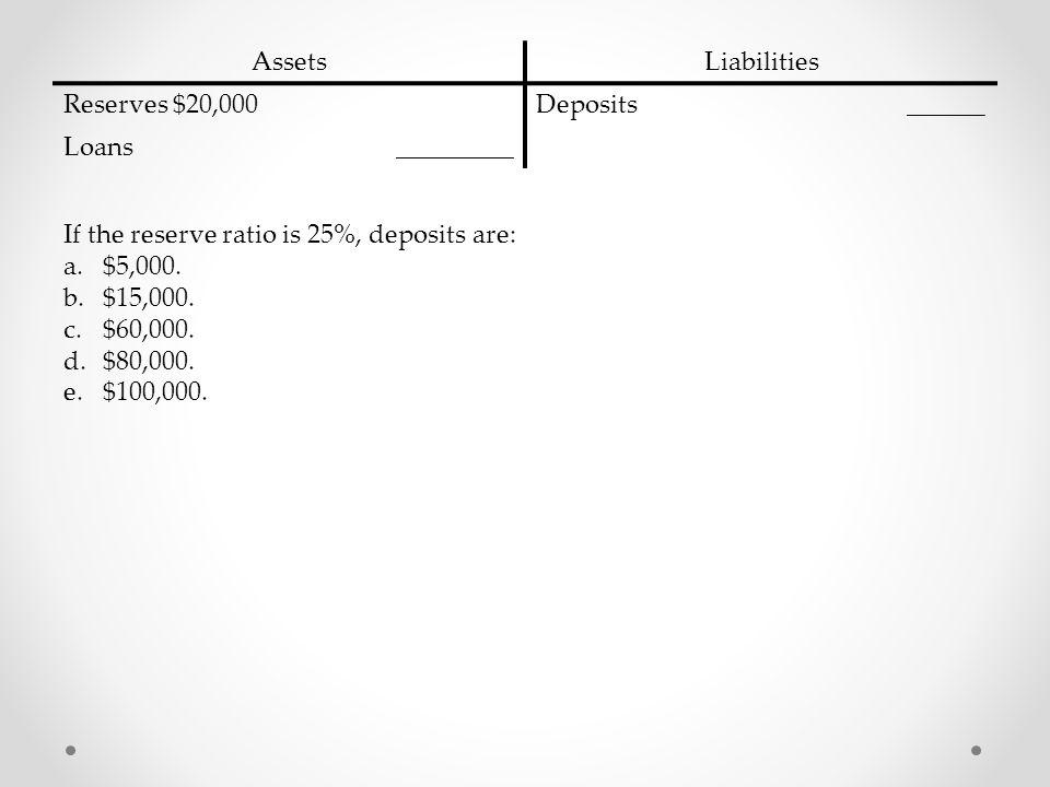 Assets Liabilities. Reserves $20,000. Deposits ______.