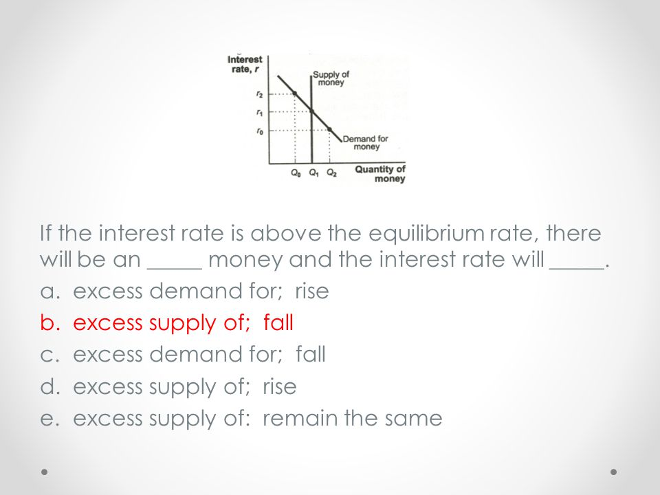 If the interest rate is above the equilibrium rate, there will be an _____ money and the interest rate will _____.