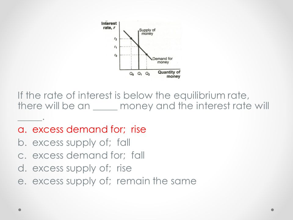 If the rate of interest is below the equilibrium rate, there will be an _____ money and the interest rate will _____.