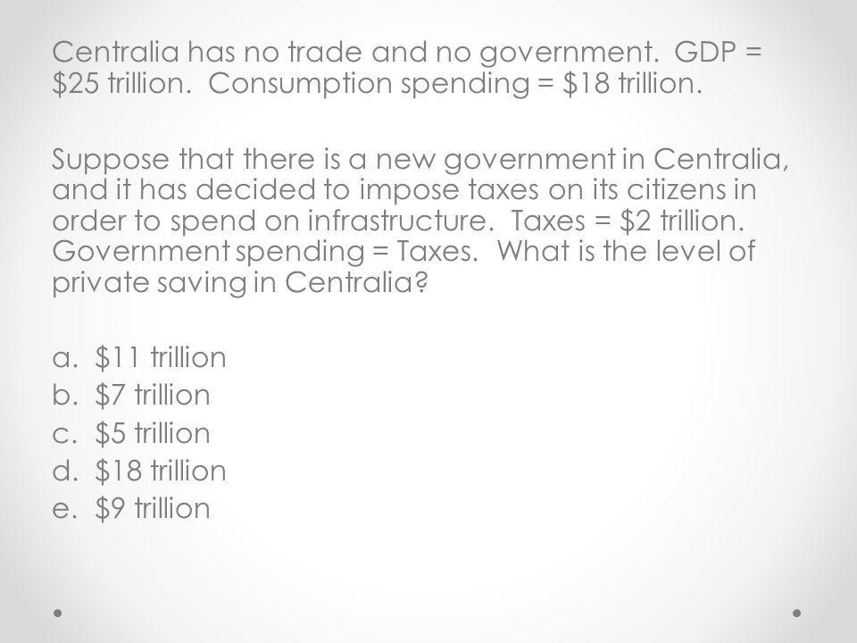 Centralia has no trade and no government. GDP = $25 trillion