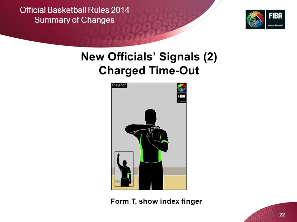 New Officials' Signals (2) Charged Time-Out