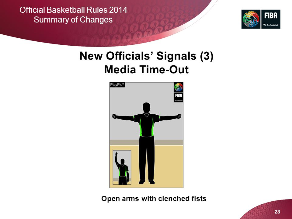 New Officials' Signals (3) Media Time-Out