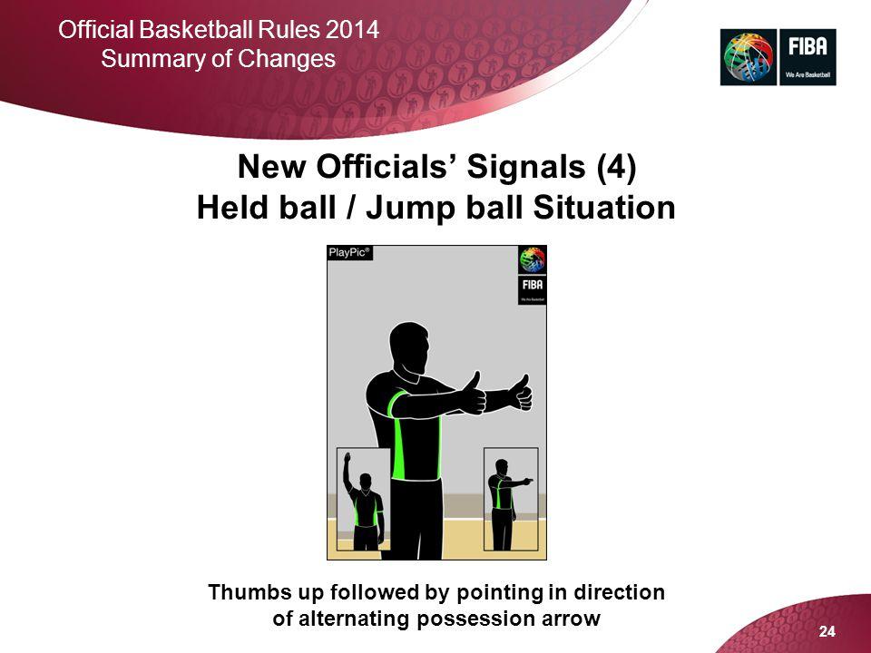 Held ball / Jump ball Situation