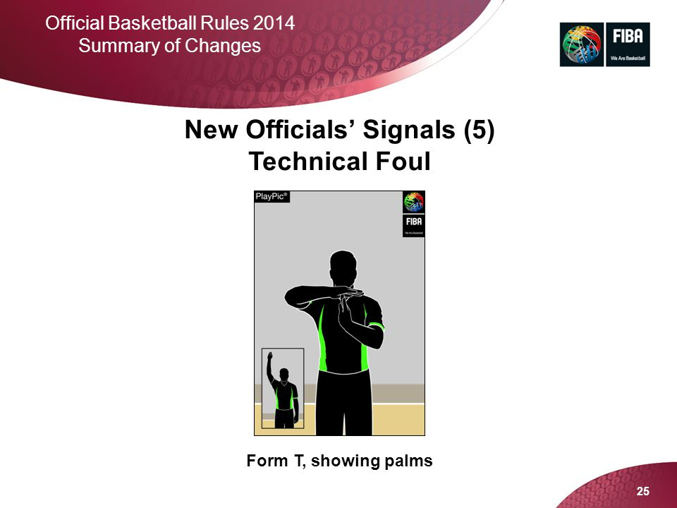 New Officials' Signals (5) Technical Foul