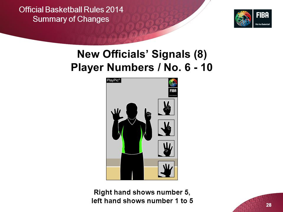 Right hand shows number 5, left hand shows number 1 to 5
