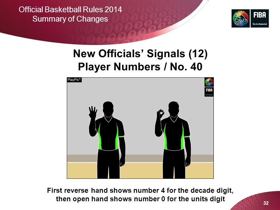 New Officials' Signals (12) Player Numbers / No. 40