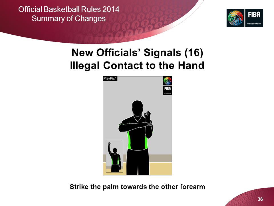 Illegal Contact to the Hand Strike the palm towards the other forearm