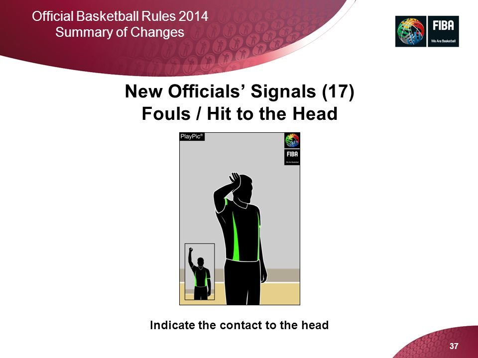 Indicate the contact to the head