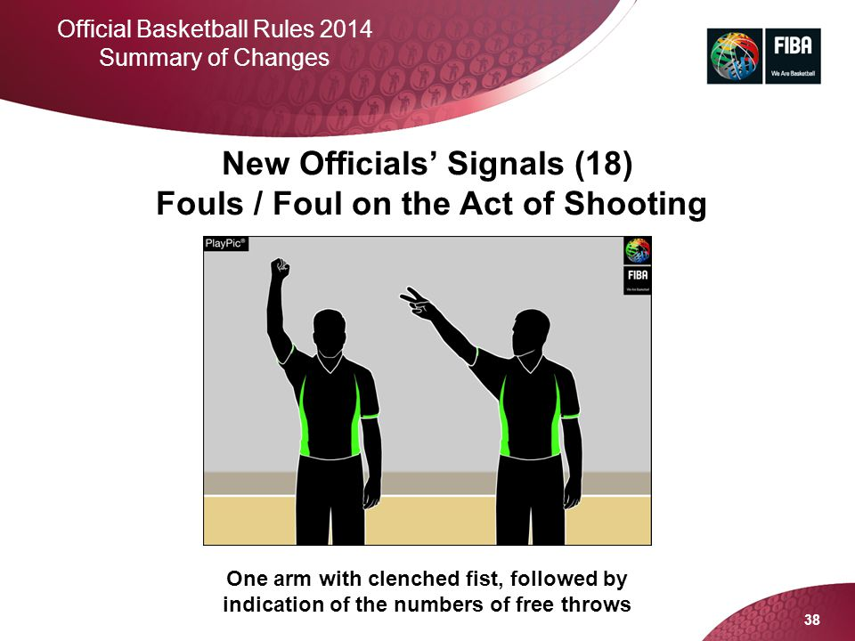 Fouls / Foul on the Act of Shooting