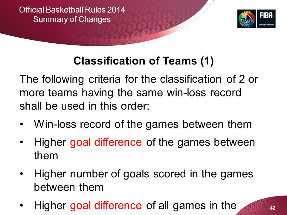 Classification of Teams (1)