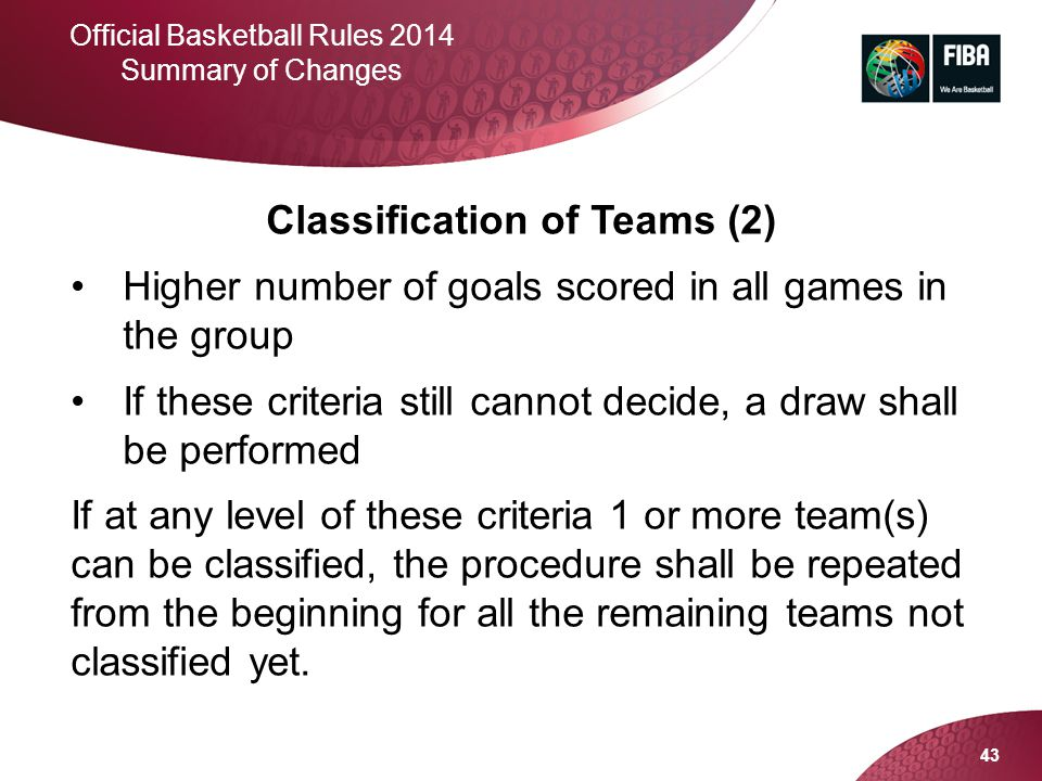 Classification of Teams (2)