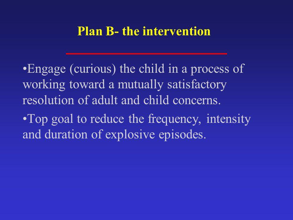 Plan B- the intervention