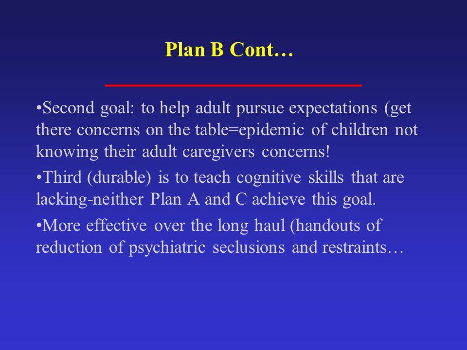 Plan B Cont…