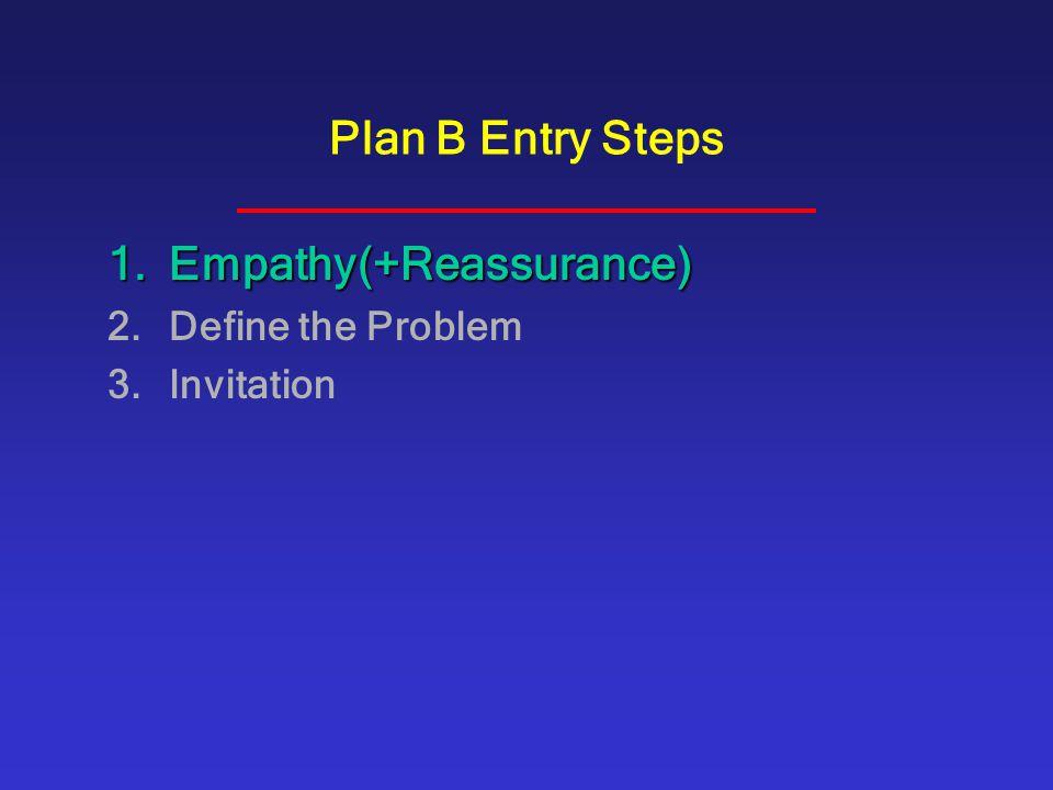 Empathy(+Reassurance)
