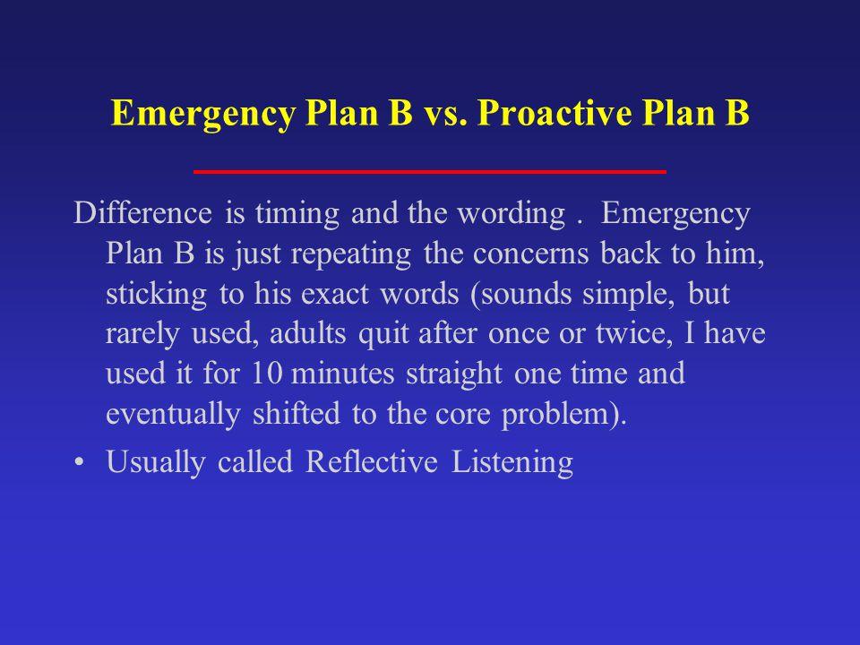 Emergency Plan B vs. Proactive Plan B