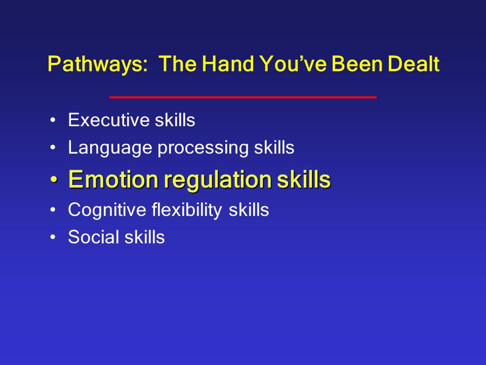 Pathways: The Hand You've Been Dealt