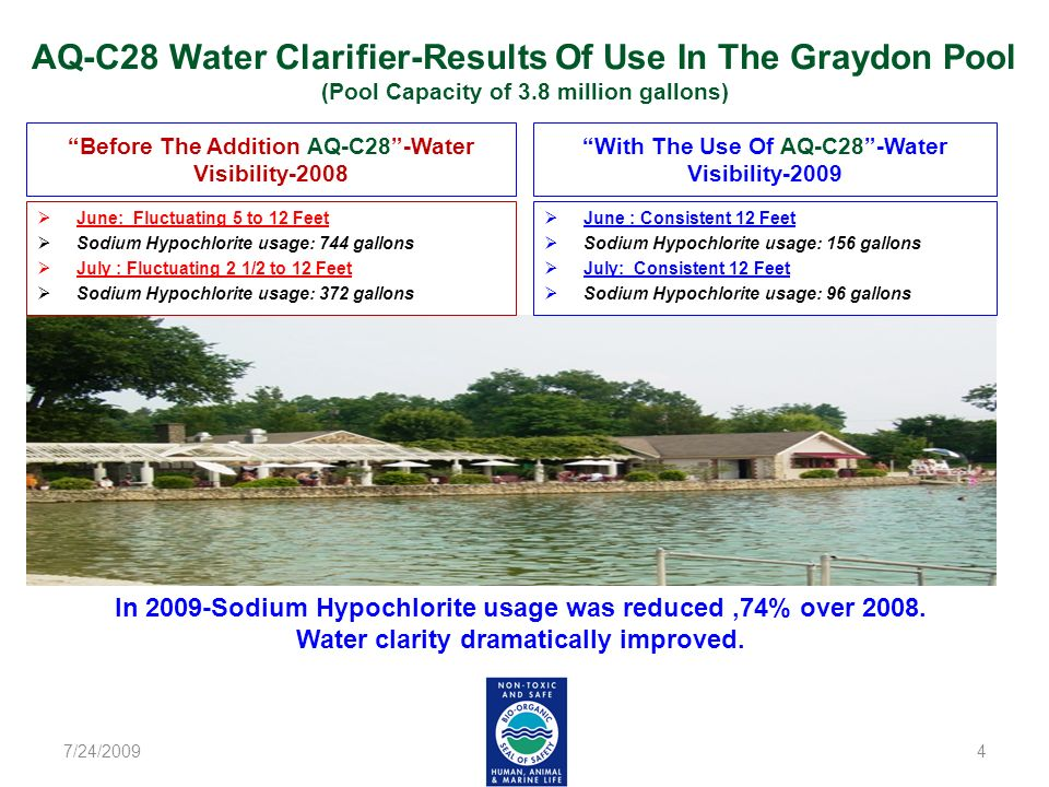 AQ-C28 Water Clarifier-Results Of Use In The Graydon Pool (Pool Capacity of 3.8 million gallons)