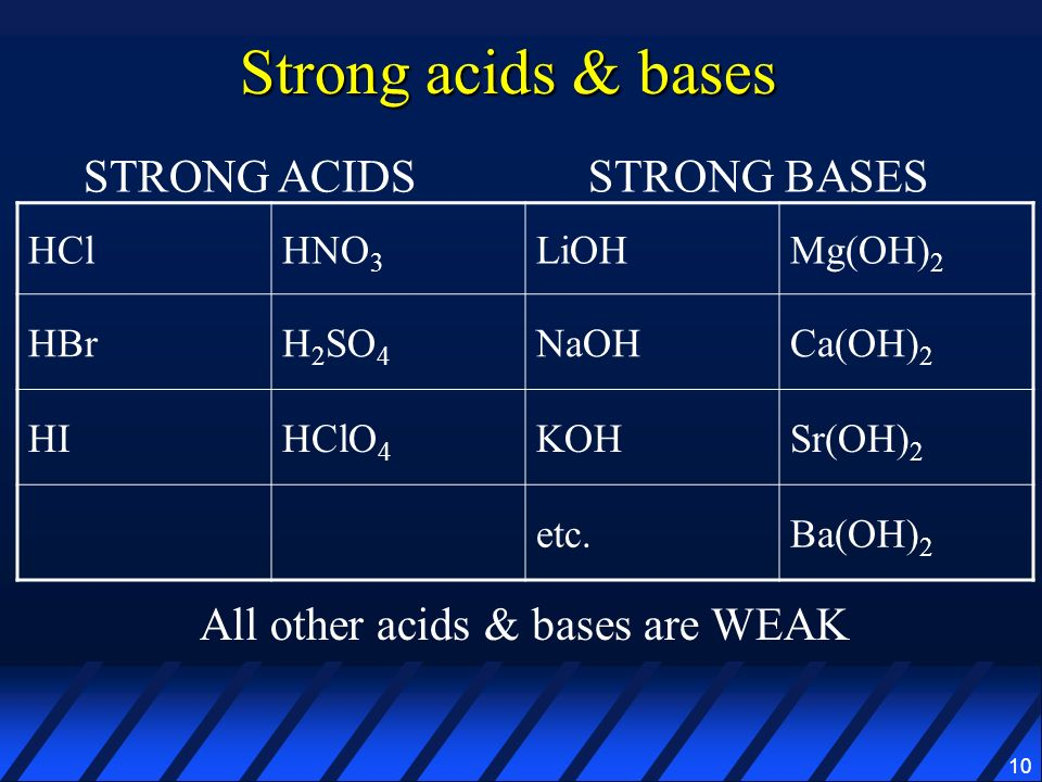 All other acids & bases are WEAK