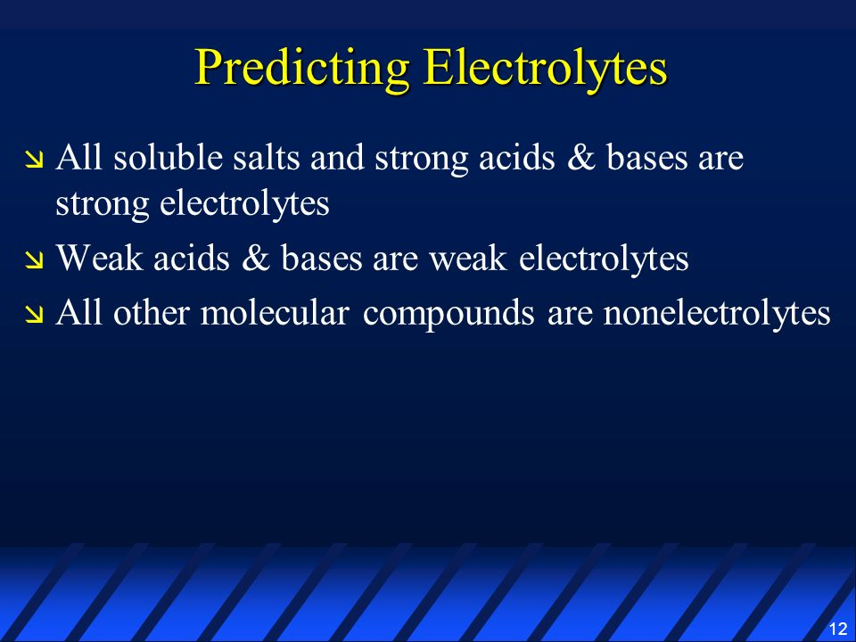 Predicting Electrolytes