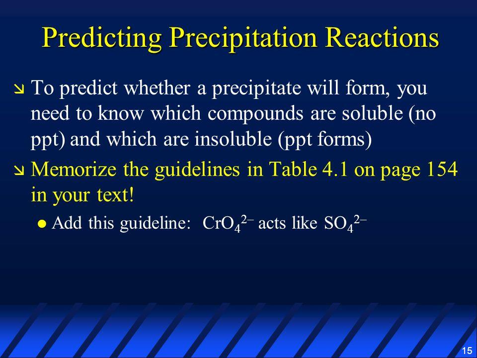 Predicting Precipitation Reactions