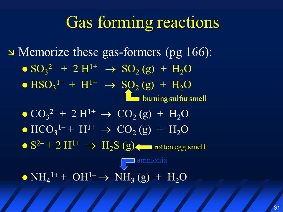 Gas forming reactions Memorize these gas-formers (pg 166):