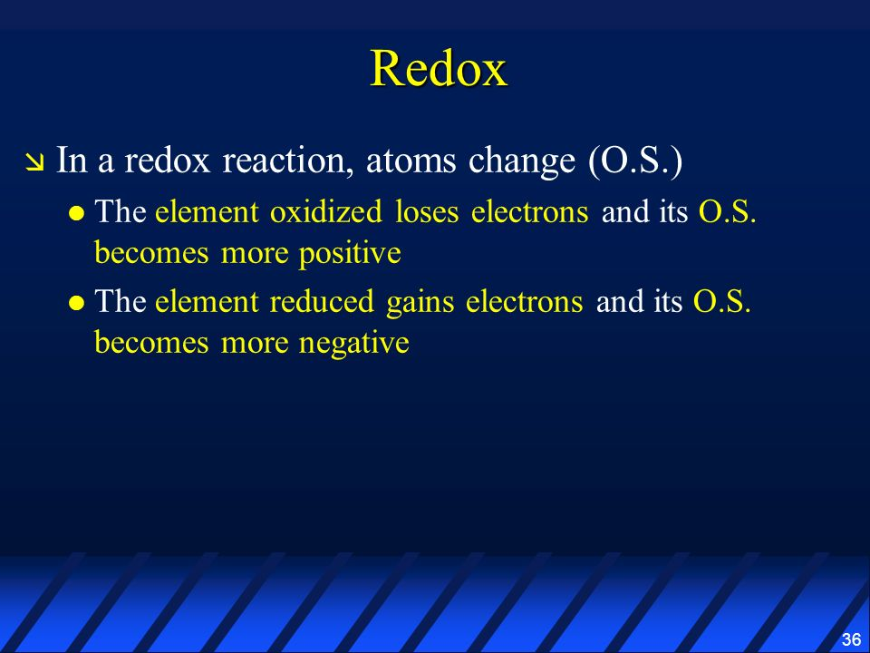 Redox In a redox reaction, atoms change (O.S.)