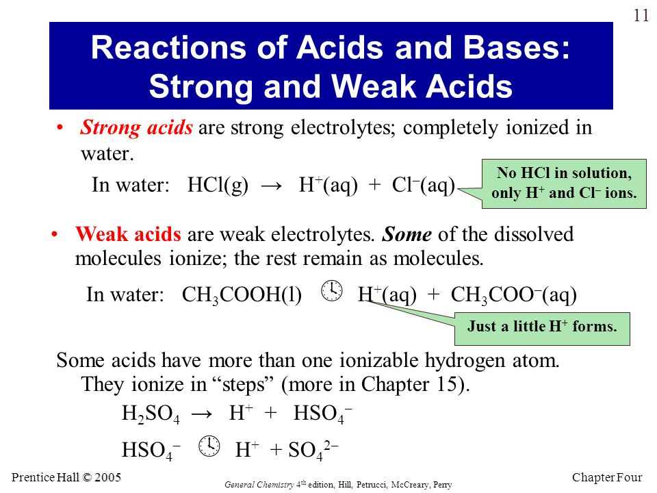 Reactions of Acids and Bases: Strong and Weak Acids