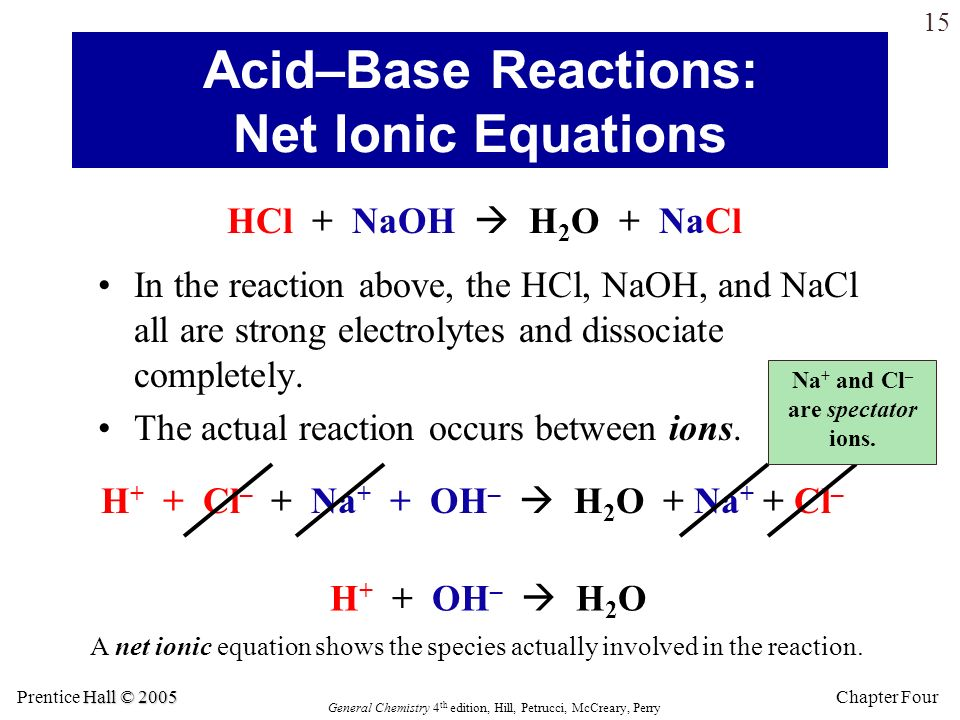 Acid–Base Reactions: Net Ionic Equations