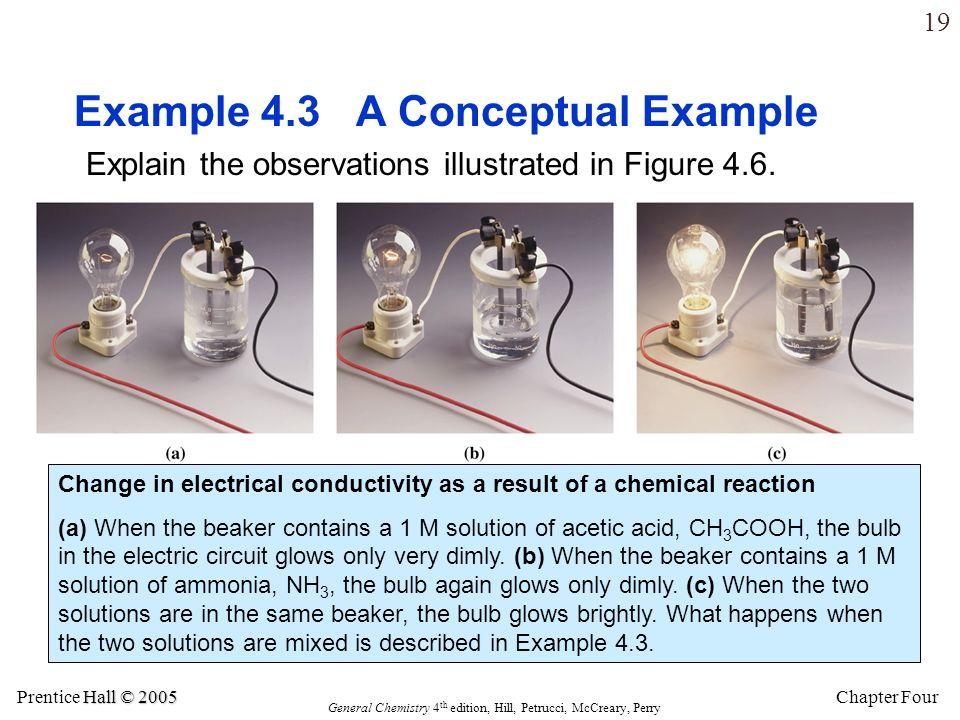 Example 4.3 A Conceptual Example