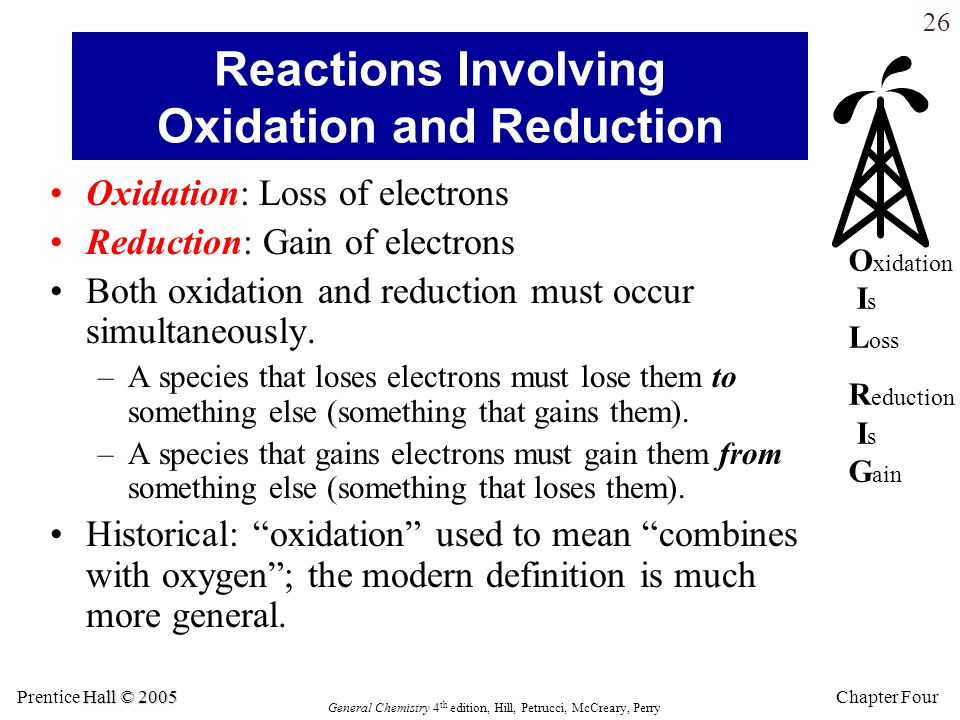 Reactions Involving Oxidation and Reduction