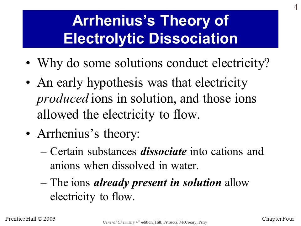 Arrhenius's Theory of Electrolytic Dissociation