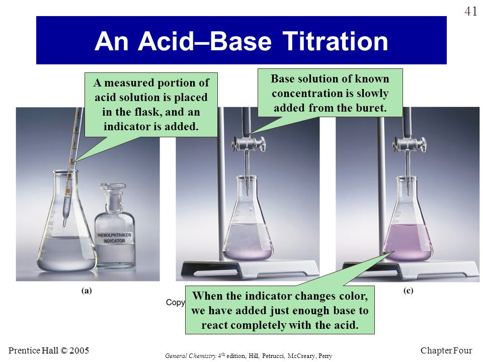 An Acid–Base Titration
