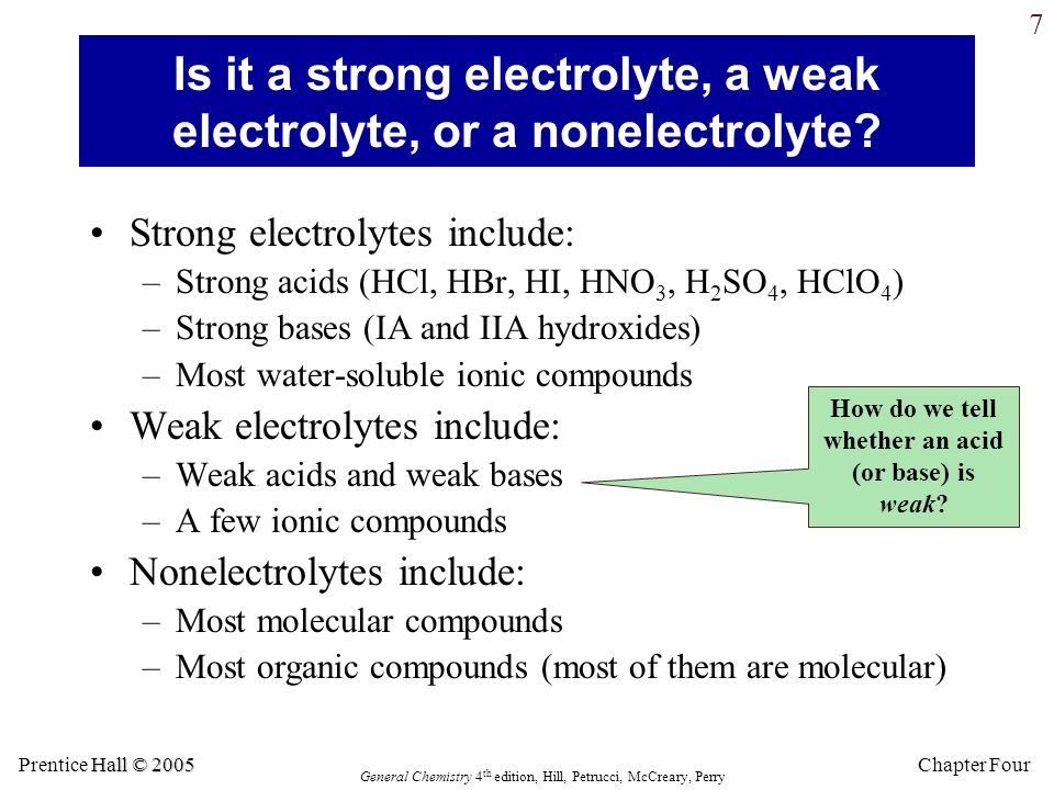 Is it a strong electrolyte, a weak electrolyte, or a nonelectrolyte