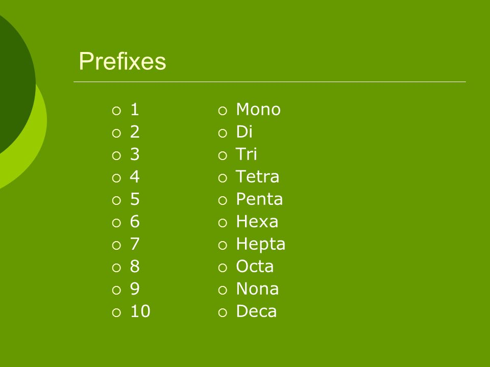 Prefixes 1 Mono 2 Di 3 Tri 4 Tetra 5 Penta 6 Hexa 7 Hepta 8 Octa 9