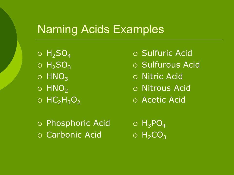 Naming Acids Examples H2SO4 H2SO3 HNO3 HNO2 HC2H3O2 Phosphoric Acid