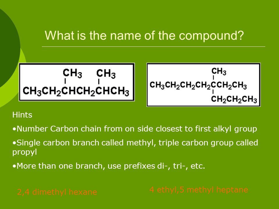 What is the name of the compound