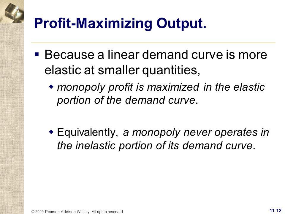 Profit-Maximizing Output.