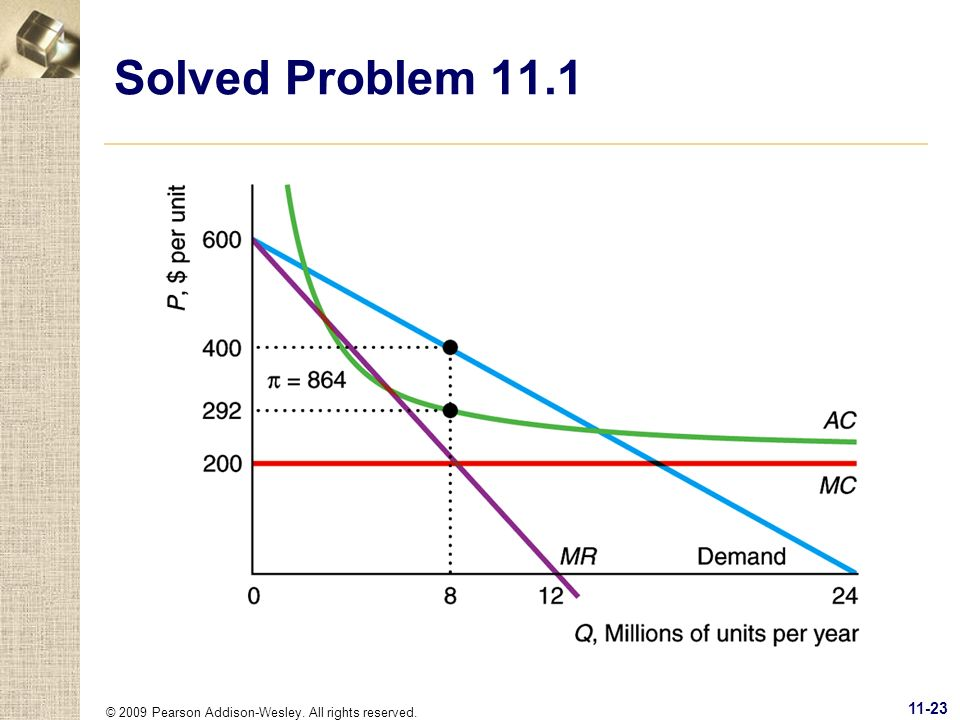 Solved Problem 11.1 © 2009 Pearson Addison-Wesley. All rights reserved.