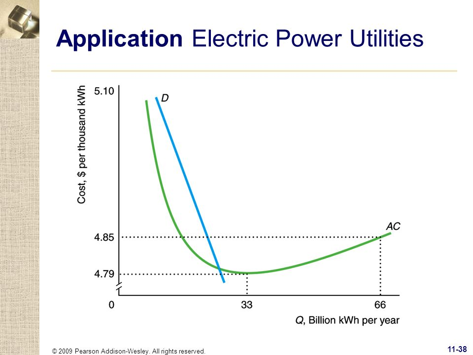 Application Electric Power Utilities
