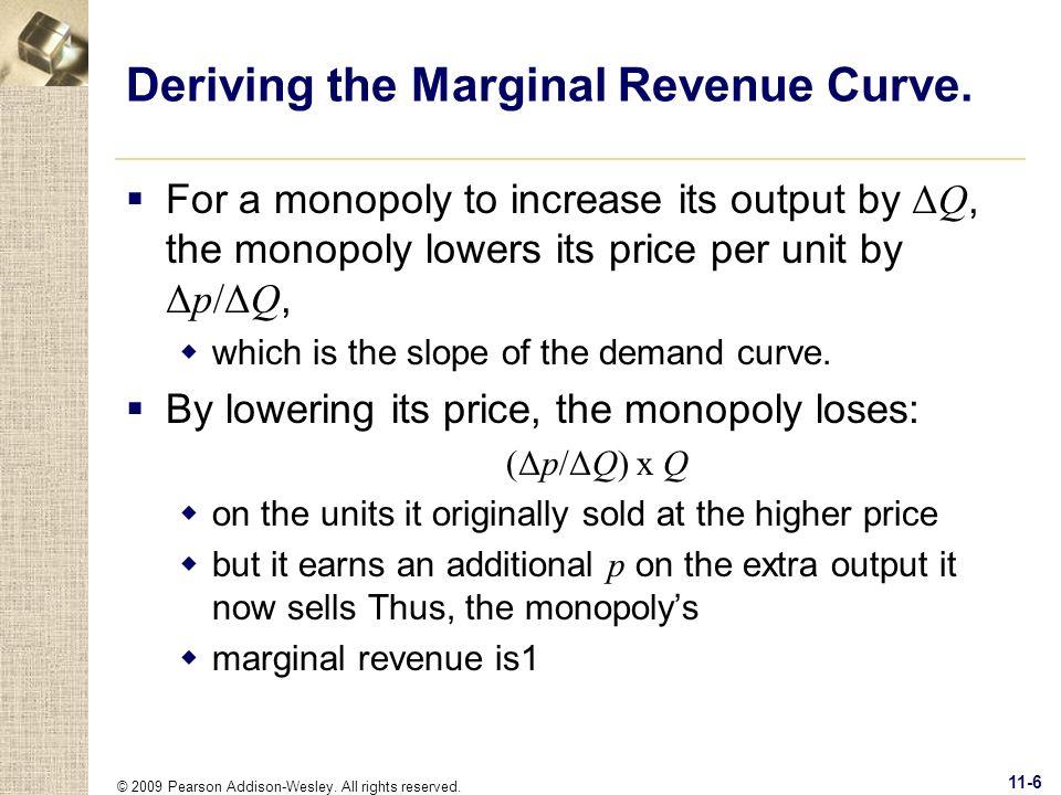 Deriving the Marginal Revenue Curve.