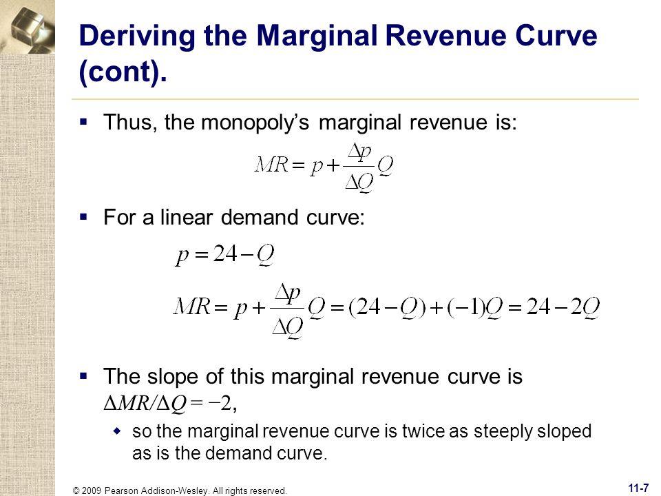 Deriving the Marginal Revenue Curve (cont).